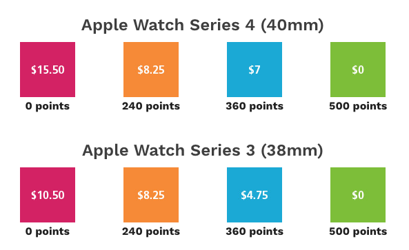 How to earn the Apple Watch