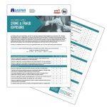 crime insurance scorecard