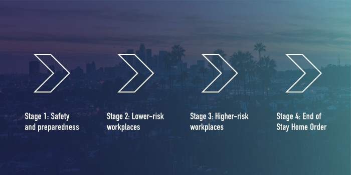 Resilience Roadmap